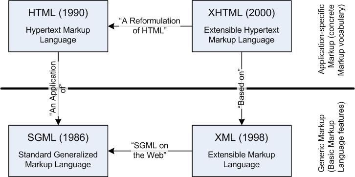 Схема uri для передачи гипертекста